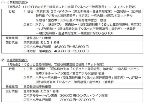 「ぐるっと三陸周遊号」コース詳細