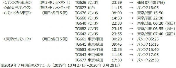 「タイ国際航空」のバンコク-仙台・東京(羽田成田)-バンコク区間の航空便数
