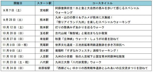 熊本キャンペーン特別コース(全10コース)